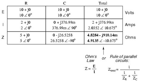 resistor and capacitor formula parallel resistor capacitor circuits reactance and impedance capacitive