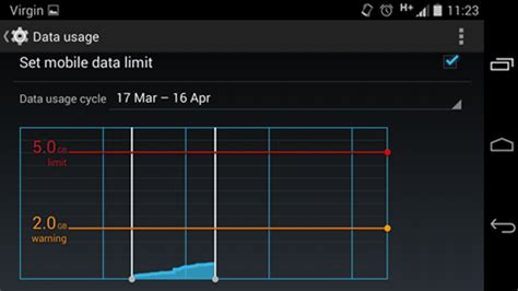 How To Stop Finding You On How To Minimise Mobile Data Usage On Android Pc Advisor