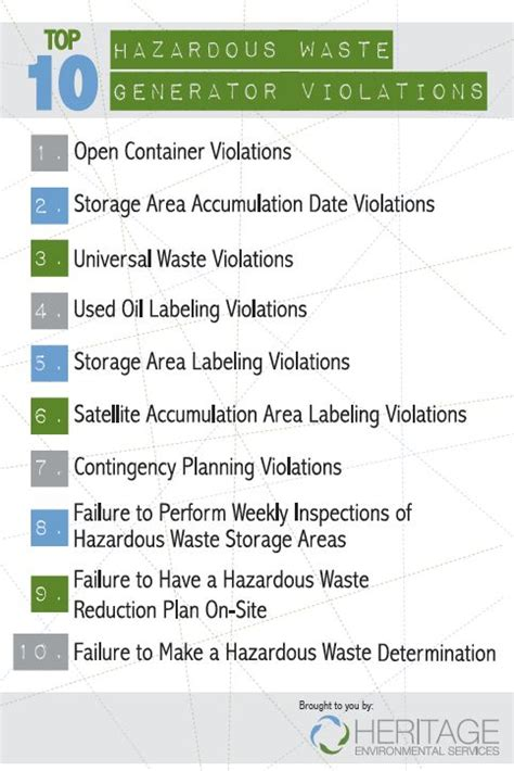 hazardous waste contingency plan template hazardous waste business plan