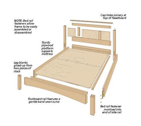 bed woodworking plans platform bed woodsmith plans