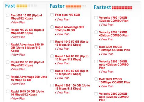 airtel home broadband unlimited plan house design plans