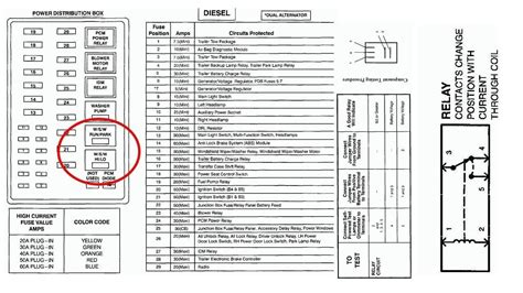 2002 Ford Explorer Fuse Diagram Wiring Library