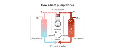 how a thermostat works diagram heat thermostat wiring