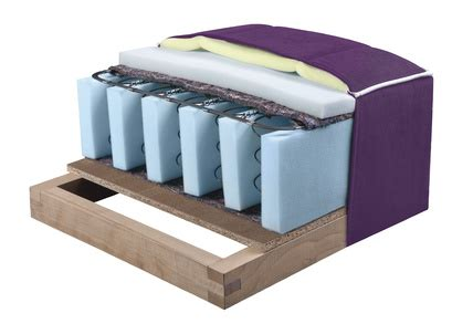 sofa schaumstoff upholstery foam solutions pomona quality foam llc