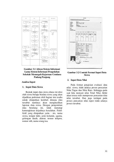 kumpulan tutorial arcgis format liran dalam skripsi jurnal skripsi