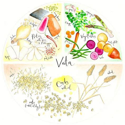 Pitta Detox Diet by Dosha Vata Food 50 F 233 Culents Avec Huile Ghee 30