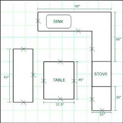 Kitchen Furniture Plans kitchen floor plan layouts home furniture
