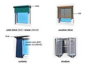 what is the meaning of drapes curtain 1 noun definition pictures pronunciation and