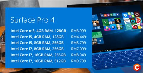 Microsoft Surface Pro Malaysia microsoft surface pro 4 malaysia pricing revealed clickuz info on gadget technology