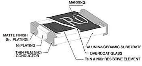 thin resistor construction micro ohm resistors ultra precision thin chip resistor vr
