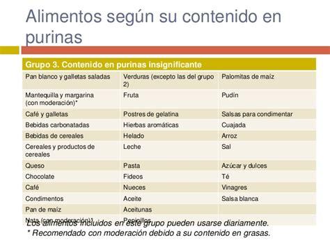 purina alimentos restricci 243 n de purinas