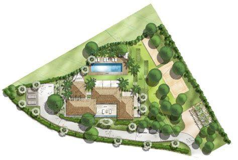 Architecte Anglais Connu by Plan De Jardin Paysager Sd64 Jornalagora
