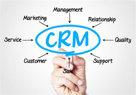 you need a crm a customer relationship management app introduction to crm what is it exactly and why do i need