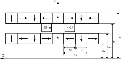layout linear wikipedia halbach array linear motor impremedia net