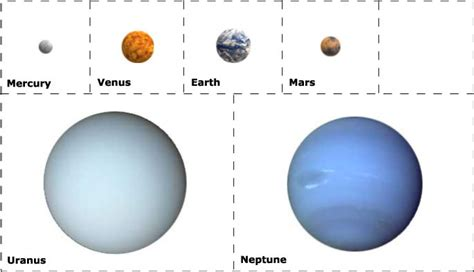 printable pictures planets sprout planets cut out printable page 4 pics about space