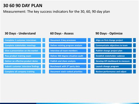 30 60 90 Day Plan Powerpoint Template Sketchbubble 90 Day Planner Template