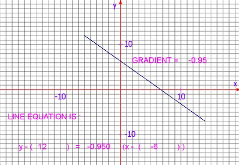 graph tool graphing tool free 28 images graph tool graph