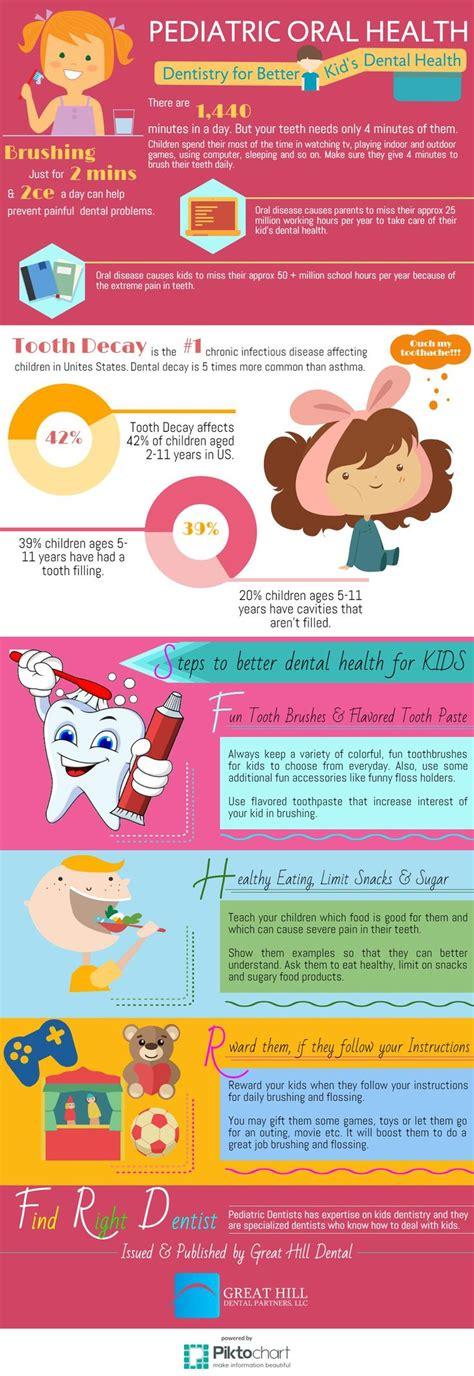Best 25  Dental kids ideas on Pinterest   Dental care for kids, Kids dental care and Paper