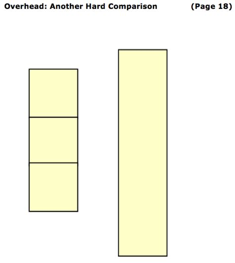 Embossed Panel Card Templates 02097 by Comparisons Early Algebra Resources Confluence