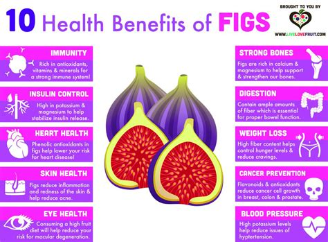 fruit health benefits top 10 health benefits of fresh and dried figs