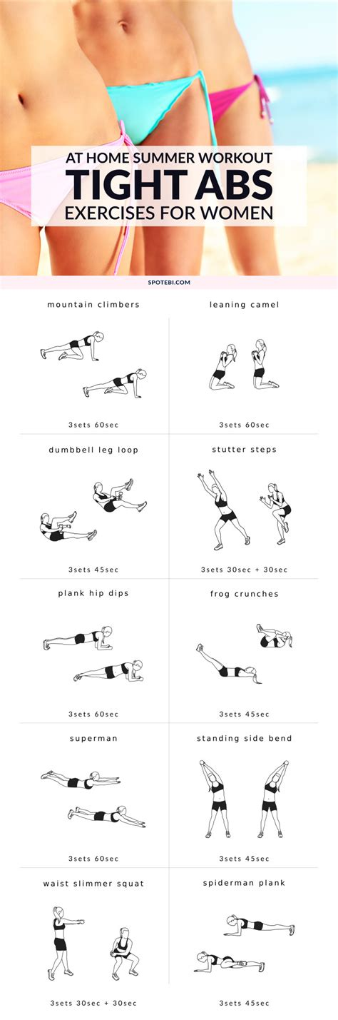 tight tummy workout