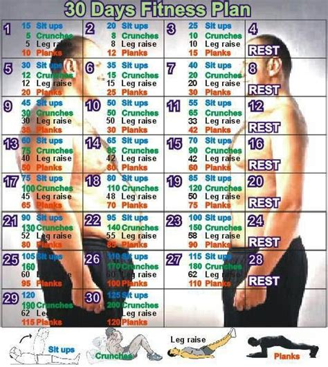 25 best ideas about workout schedule for on