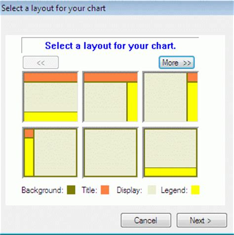layout select html objective chart wizard