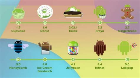 android os versions android os version history