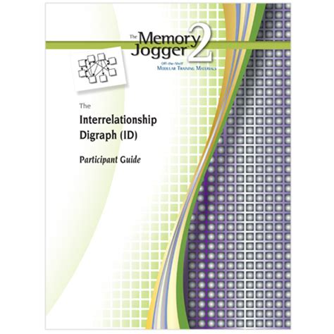 7 Inter Relationships by 7mp Tools Interrelationship Digraph Participant Guide