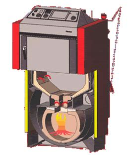 plans  wood gasification boiler   build