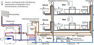 sanitär kosten einfamilienhaus fishzero dusche im keller abwasser verschiedene