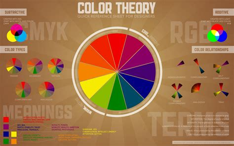 brown opposite color color theory quick reference poster paper leaf