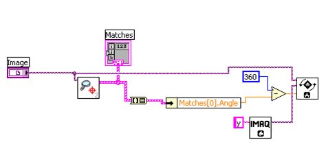 geometric pattern matching labview labview match pattern 1000 free patterns