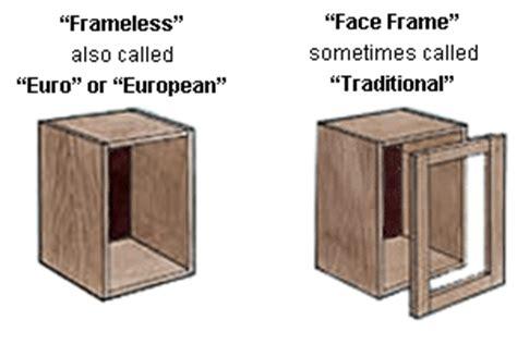 millennia frameless cabinetry