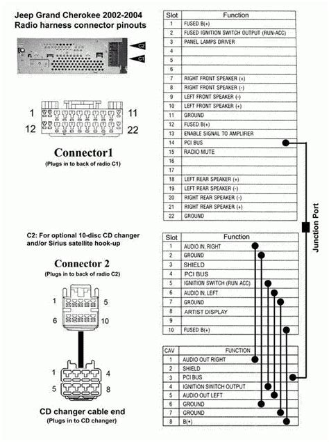 jeep wrangler yj wiring diagram jeep commander wiring