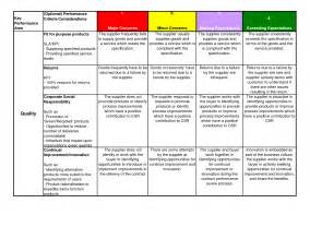 Balanced Business Scorecard Template Best Photos Of Corporate Balanced Scorecard Examples