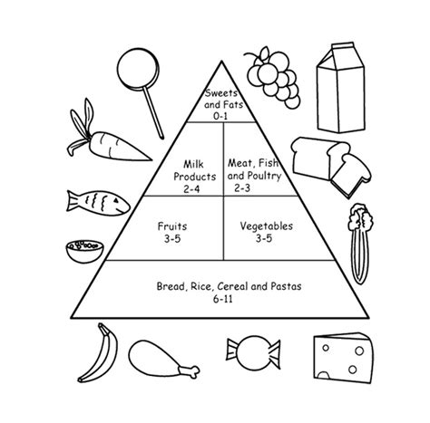 coloring pages food guide pyramid food pyramid coloring pages coloring pages food guide