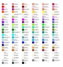 Colour Shades With Names by How To Best Communicate Color Names To Users More Clearly