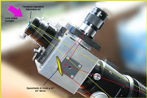 Focus Optic Box Al 80 Gdn vhirss