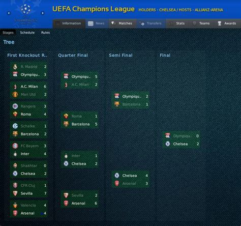 football manager 2011 football manager 5400 page 6