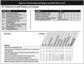 Manufacturing quality control plan example dopepicz