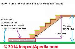 Pre Cut Stair Stringers by Stair Stringer Template Images