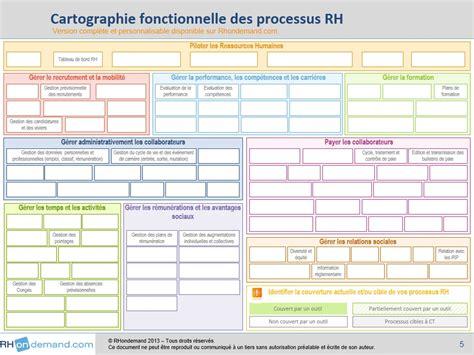 d馭inition de si鑒e social cartographie des processus rh rhondemand com