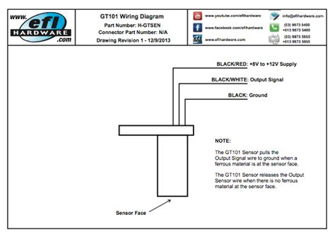 bmw r1100r wiring diagram 3 bmw r1200r wiring diagram odicis