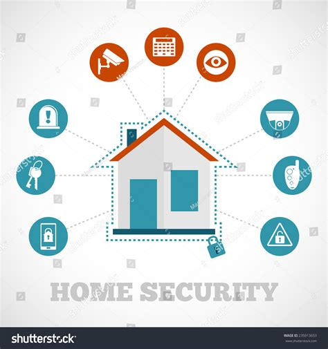 home security concept with flat building protection icons