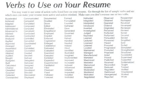 Resume Verb List by Index Of Forms Smallbusinessjbook