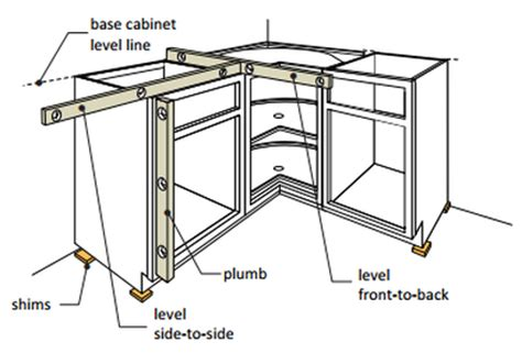how to level kitchen base cabinets cabinet installation kitchen prefab cabinets rta kitchen