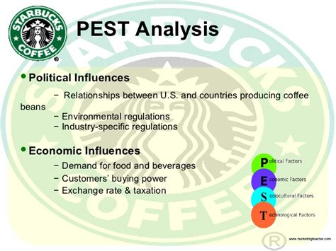 Starbucks' strategy and pest analyses 1