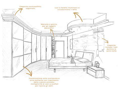abbassamenti soffitto con faretti arredare con gli abbassamenti in cartongesso e illuminare