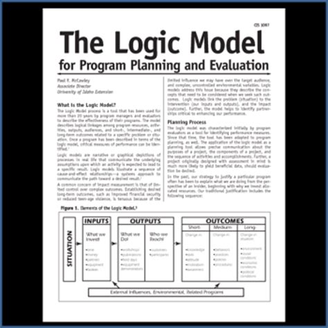 logic model resources arkansas cooperative extension service